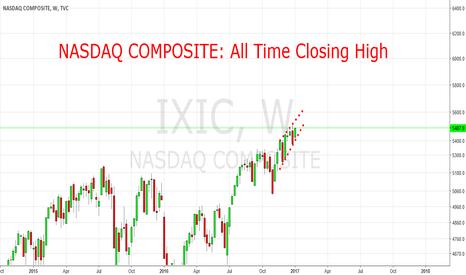 IXIC: NASDAQ COMPOSITE: All Time High (close)