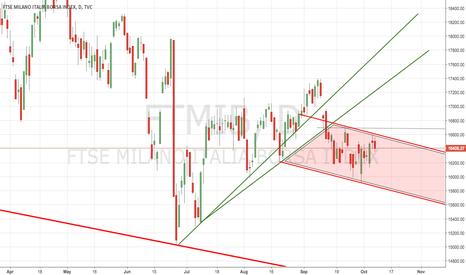 FTMIB: downtrend?