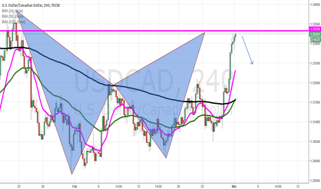 USDCAD: complete partern