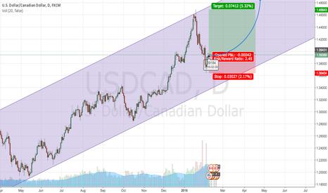 USDCAD: Buy USDCAD target : 1.4500