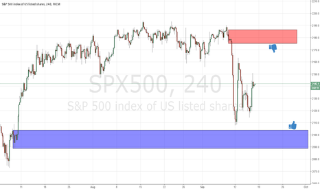 SPX500: next great supply demand