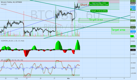 BTCUSD: this week short positioning, but you can also go long on my targ