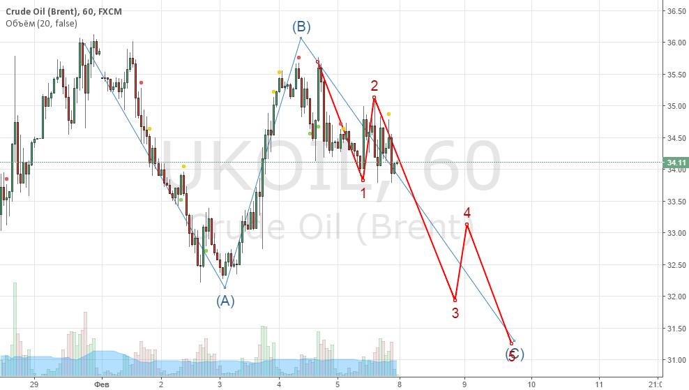 Нефть брент может пойти на 31,5