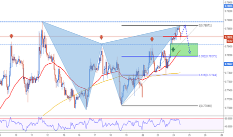 EURGBP: EURGBP: Structure Trade