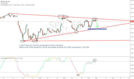 SPX: S&p500 for monday 3 October