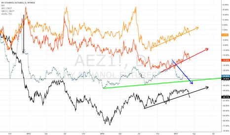 AEZ1!: Someone lie