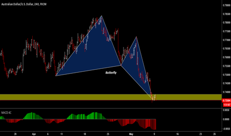 AUDUSD: AUDUSD Bullish Butterfly Completion At Key Zone
