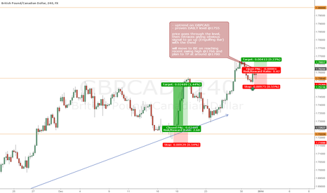 GBPCAD: GBPCAD entering on retrace with up-trend