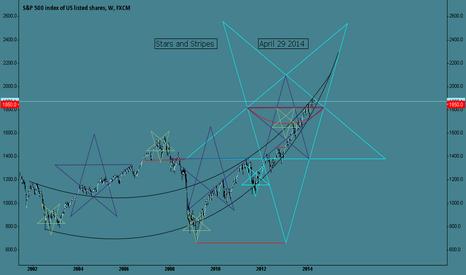 SPX500: Stock Market Art