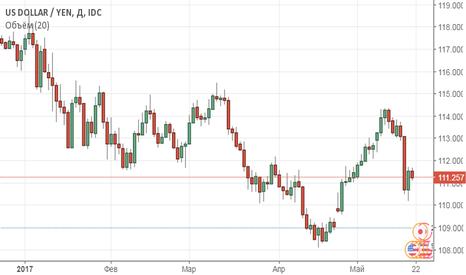 USDJPY: Тренд по йене не завершен