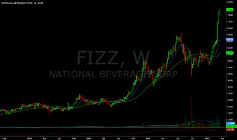 FIZZ: Beast.