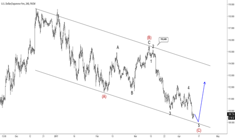 USDJPY: Elliott Wave Analysis: USDJPY Trading In Final Wave 5