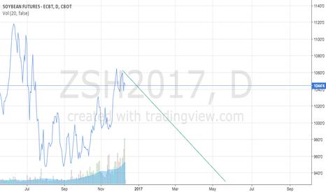 ZSH2017: break pricing