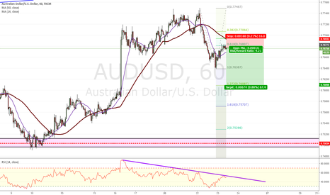 AUDUSD: Making a new lower low?!