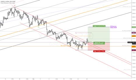 XAUUSD: Long Gold | Breakout Trade | Daily P-Pivot Take Profit Target