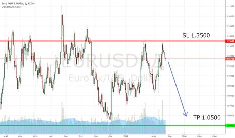 EURUSD: У Евро нет шансов на укрепление