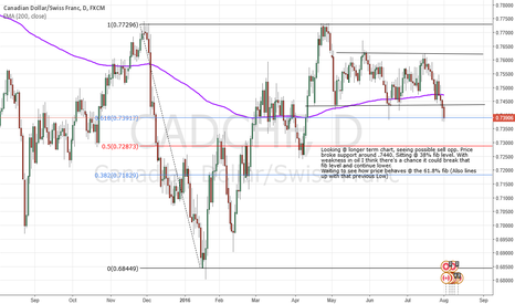 CADCHF: Bearish Outlook