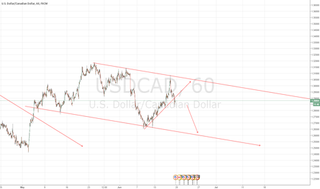USDCAD: USDCAD, can be a nice short