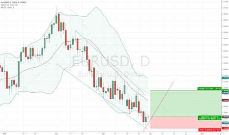 EURUSD: EUR USD -> To 1.3047