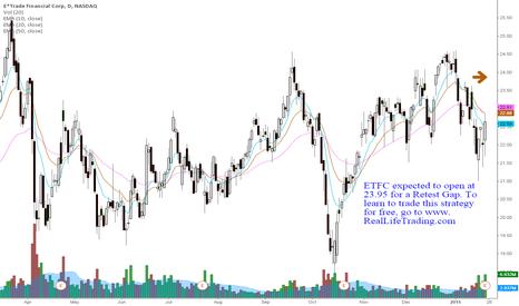 ETFC: ETFC Day Trade Retest Gap (Brad Reed Jan23,2015)