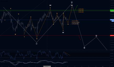 XAUUSD: Gold Hourly Waves - Pre FOMC