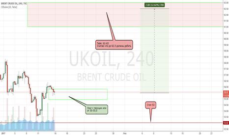 UKOIL: Покупаем нефть на среднесрок. Профит 7$ или 12,5%