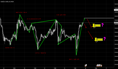 XAUUSD: GOLD / something more than Just a Price.