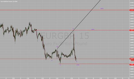 EURGBP: покупка GBPEUR