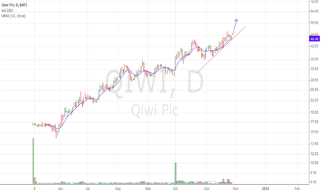 QIWI: qiwi, will go up?