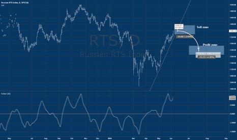 RTS: RTS Short