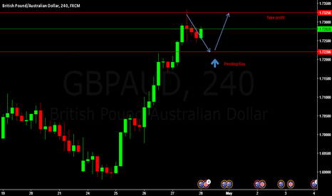 GBPAUD: LONG GBPAUD PENDING BUY ENTRY @ 1.72206