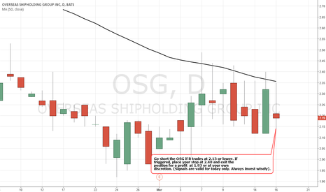 OSG: Simple Trading Techniques – Bearish Strategy