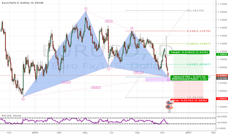 EURUSD: EURUSD set to BUY