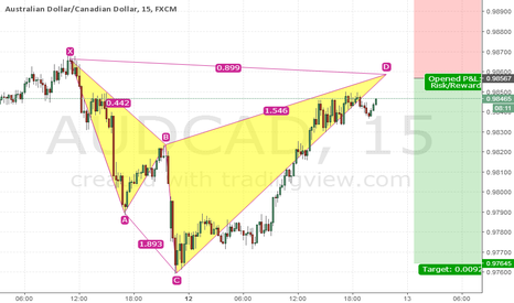 AUDCAD: sell AC