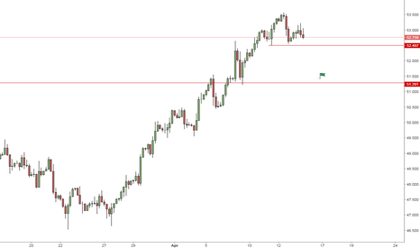 WTICOUSD: OIL - Correction on the rise