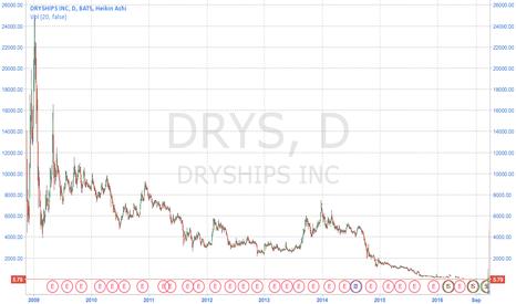 DRYS: drys a few more days to bleed