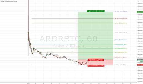 ARDRBTC: ARDOR buy above the current high