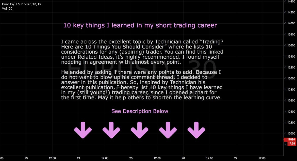 10 key things I learned in my short trading career