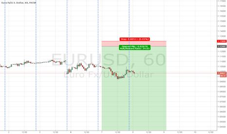 EURUSD: EURUSD 1$