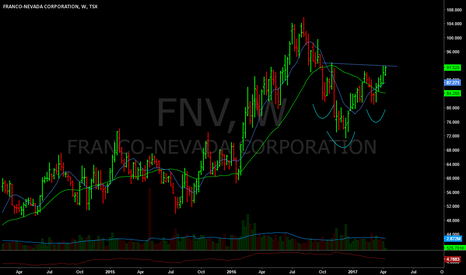 FNV: Trying to BO