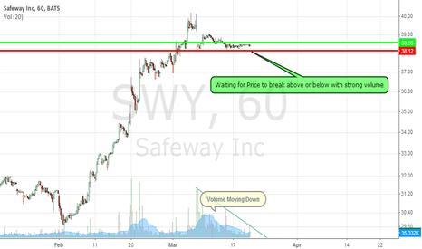 SWY: Looking for Breakout in Safeway