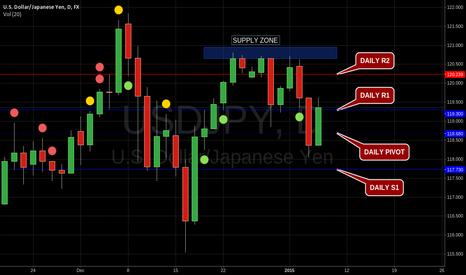 USDJPY: USD JPY recovers from risk aversion