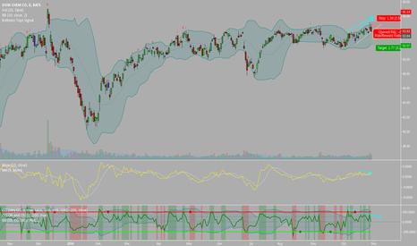 DOW: Dow