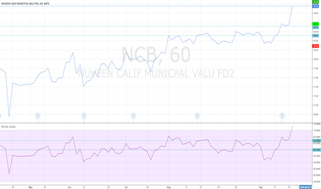 NCB: NCB