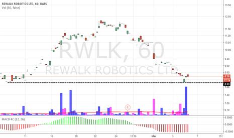 RWLK: RWLK support