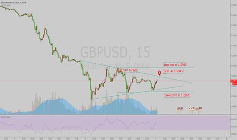 GBPUSD: 01 signal about gbpusd