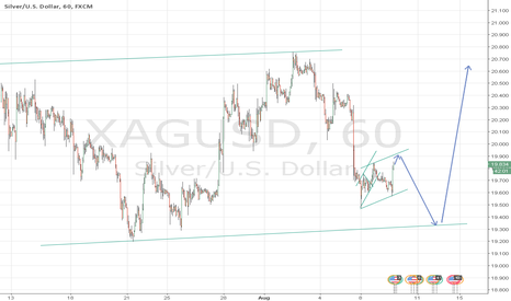 XAGUSD: Silver movement ahead