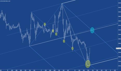ES1!: ES 15min. with some A/R & Lines