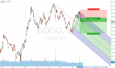 GOOG: Google Short - Andrews Pitchfork
