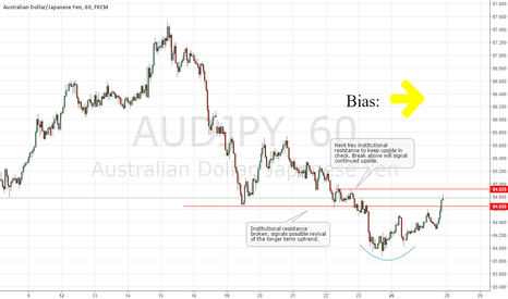 AUDJPY: AUDJPY Short-term Technical Outlook